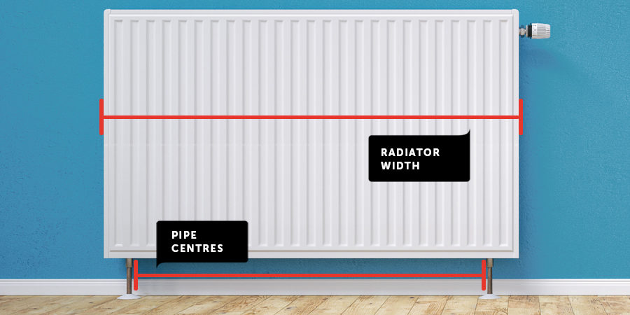 radiator with measurements -How to measure your pipe centres