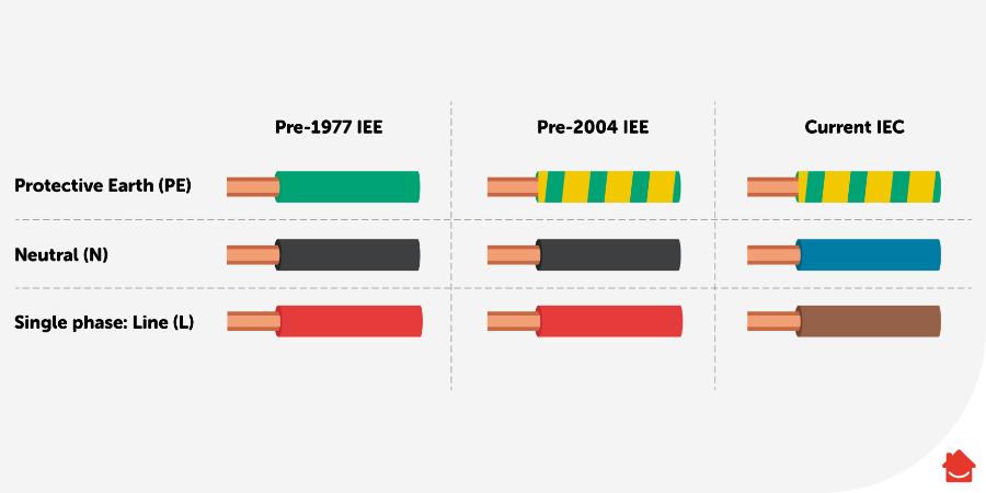 XXXXXX-HSL-Wiring-Diagram