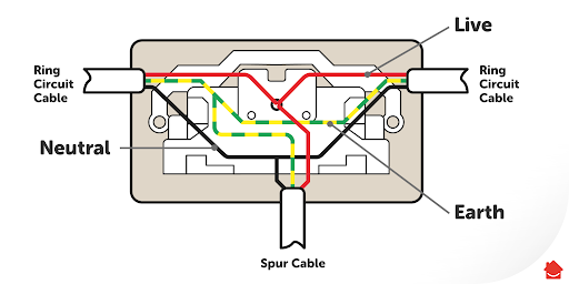 socket diagram - cable-diagram